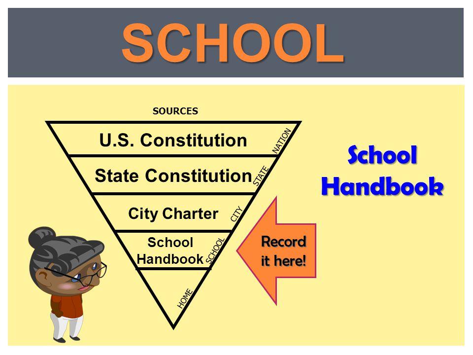 SCHOOL School Handbook U.S. Constitution State Constitution
