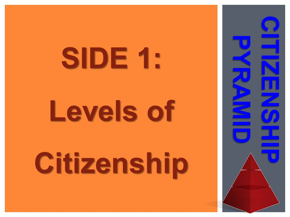 SIDE 1: Levels of Citizenship