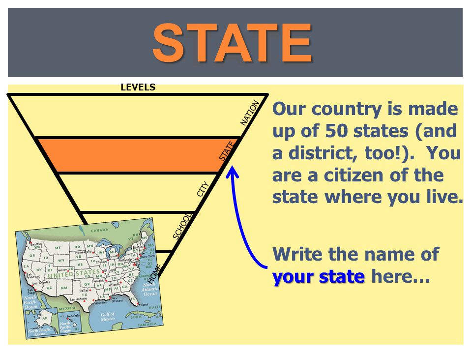 STATE STATE. LEVELS. Our country is made up of 50 states (and a district, too!). You are a citizen of the state where you live.