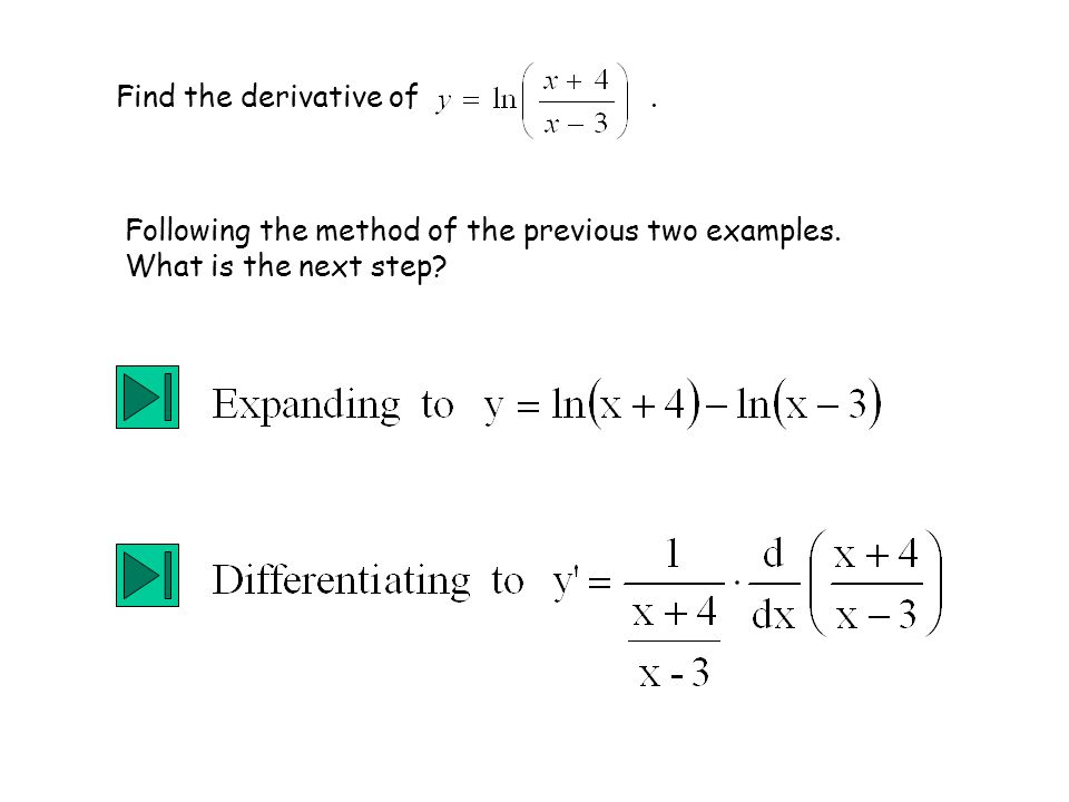 Find the derivative of . Following the method of the previous two examples.