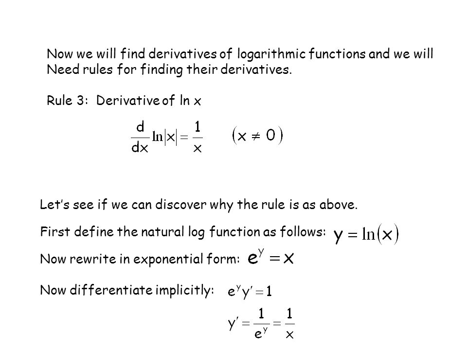 Now we will find derivatives of logarithmic functions and we will