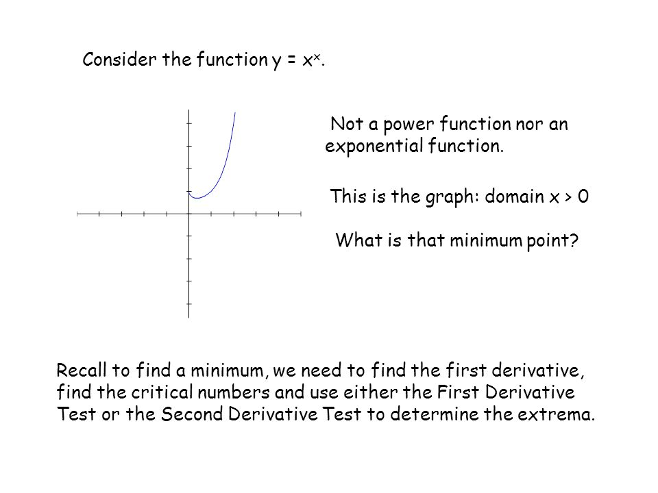 Consider the function y = xx.