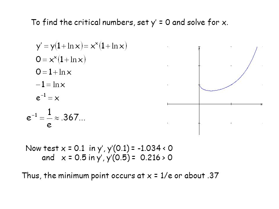 To find the critical numbers, set y' = 0 and solve for x.