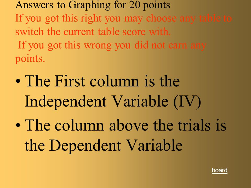 The First column is the Independent Variable (IV)