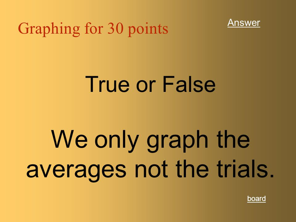 We only graph the averages not the trials.
