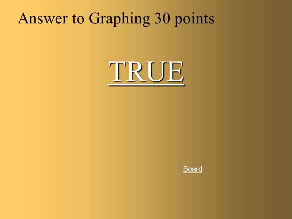 Answer to Graphing 30 points