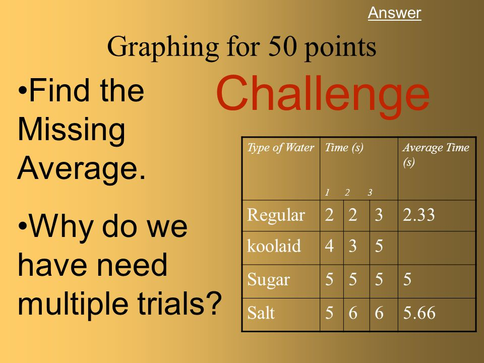 Challenge Find the Missing Average.