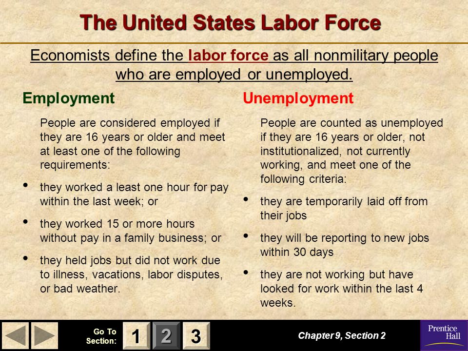 The United States Labor Force