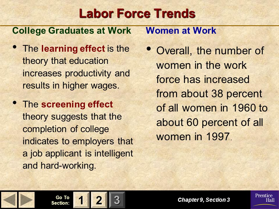 Labor Force Trends College Graduates at Work.