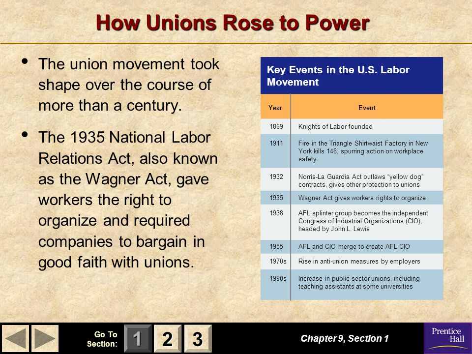 How Unions Rose to Power