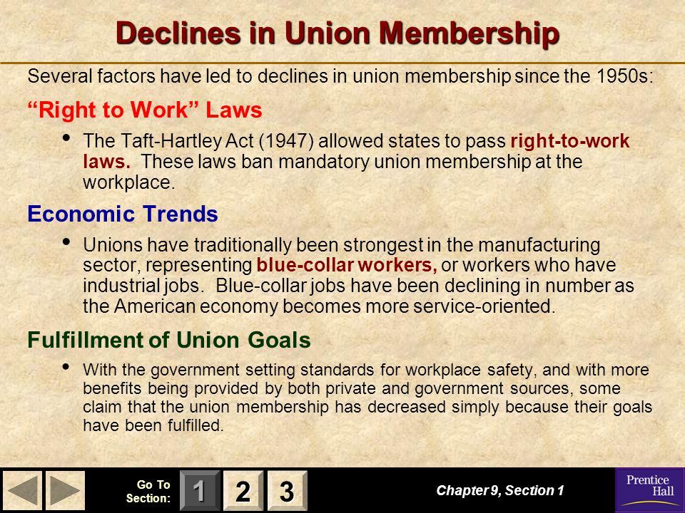 Declines in Union Membership