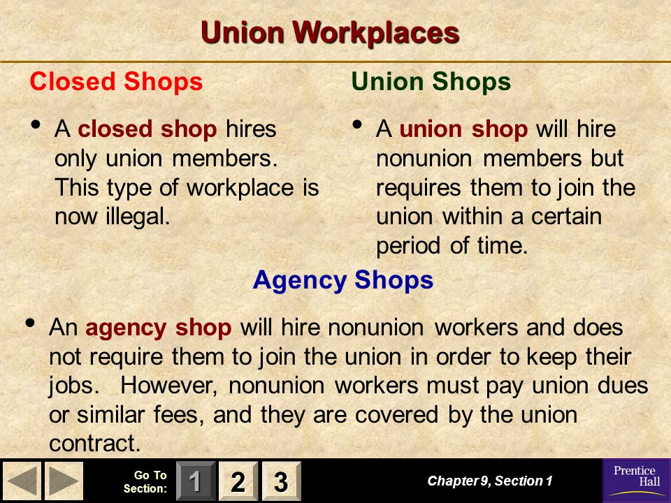 Union Workplaces 2 3 Closed Shops Union Shops Agency Shops