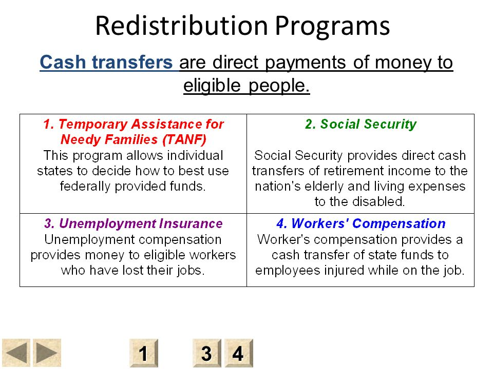 Redistribution Programs