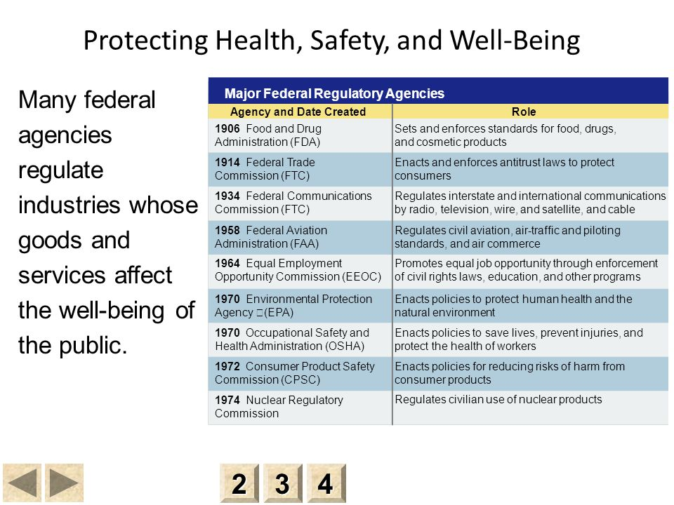 Protecting Health, Safety, and Well-Being