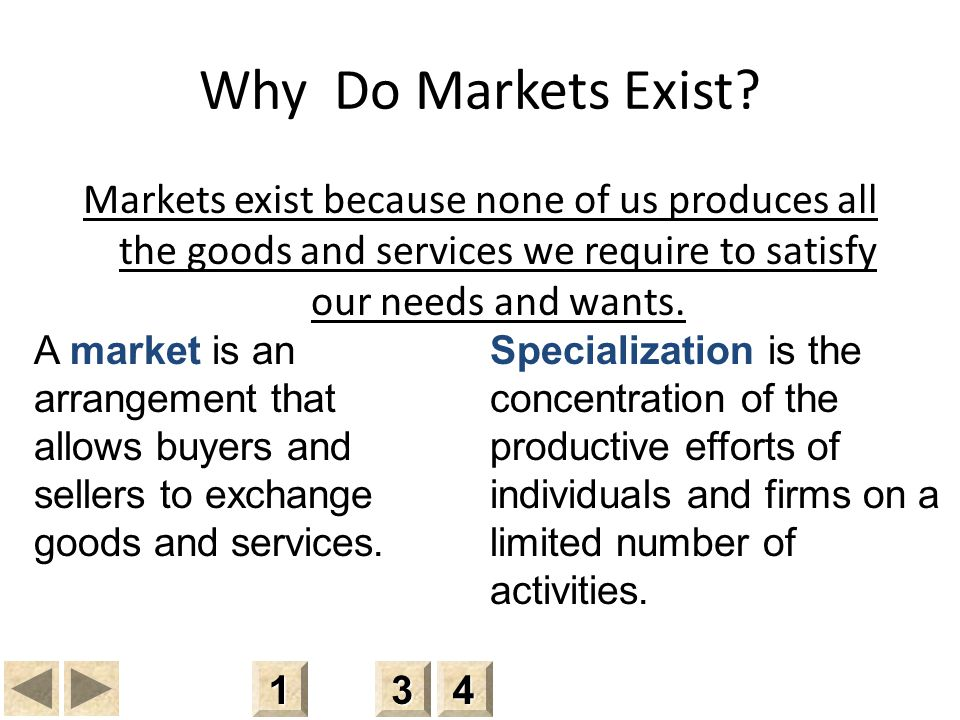 Why Do Markets Exist Markets exist because none of us produces all the goods and services we require to satisfy our needs and wants.