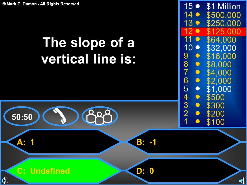 The slope of a vertical line is: