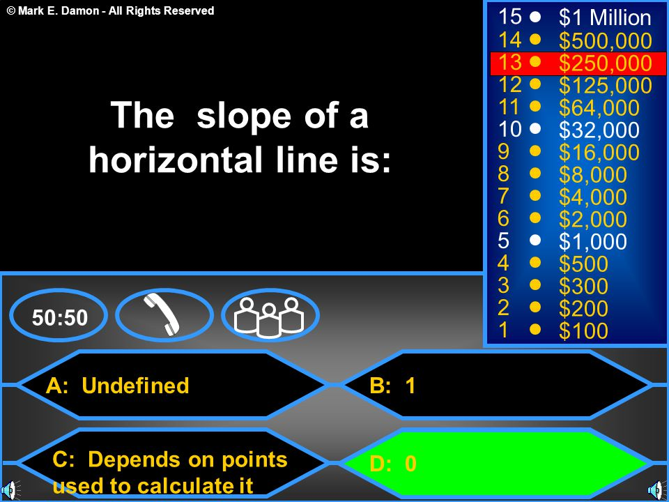 The slope of a horizontal line is: