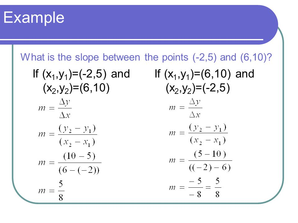 Example What is the slope between the points (-2,5) and (6,10)