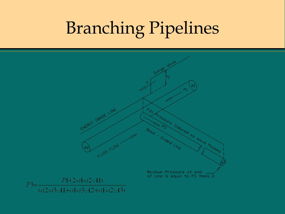 Branching Pipelines 14