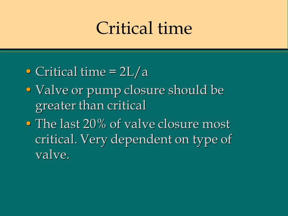 Critical time Critical time = 2L/a
