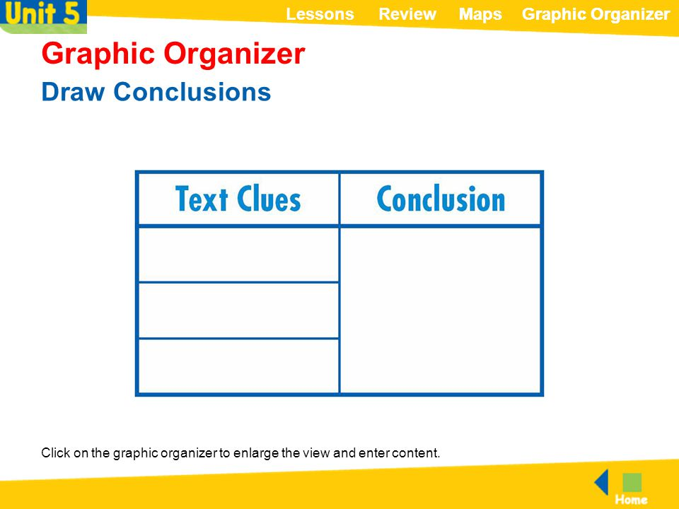 Graphic Organizer Draw Conclusions