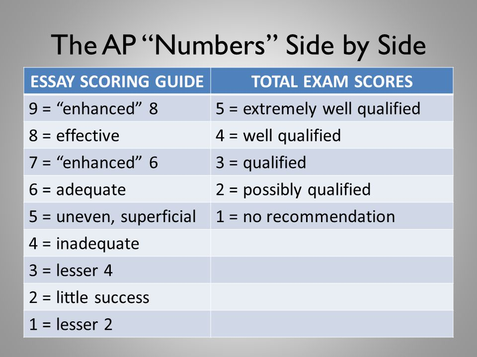 The AP Numbers Side by Side