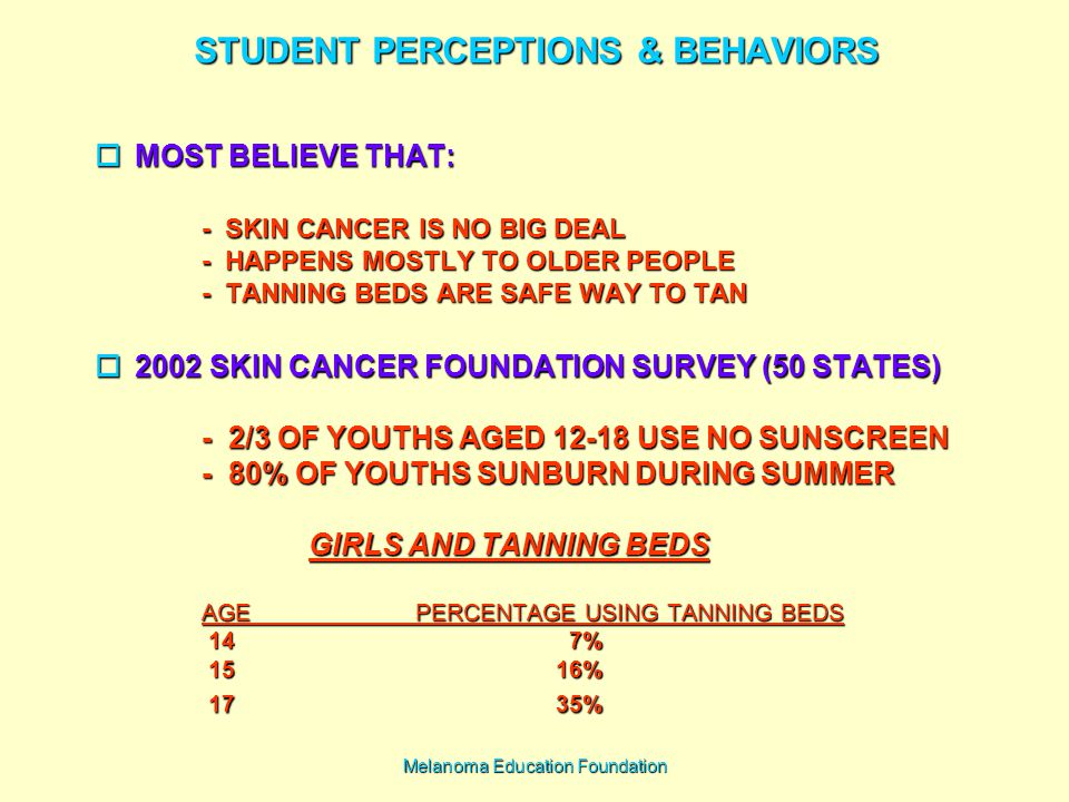 STUDENT PERCEPTIONS & BEHAVIORS