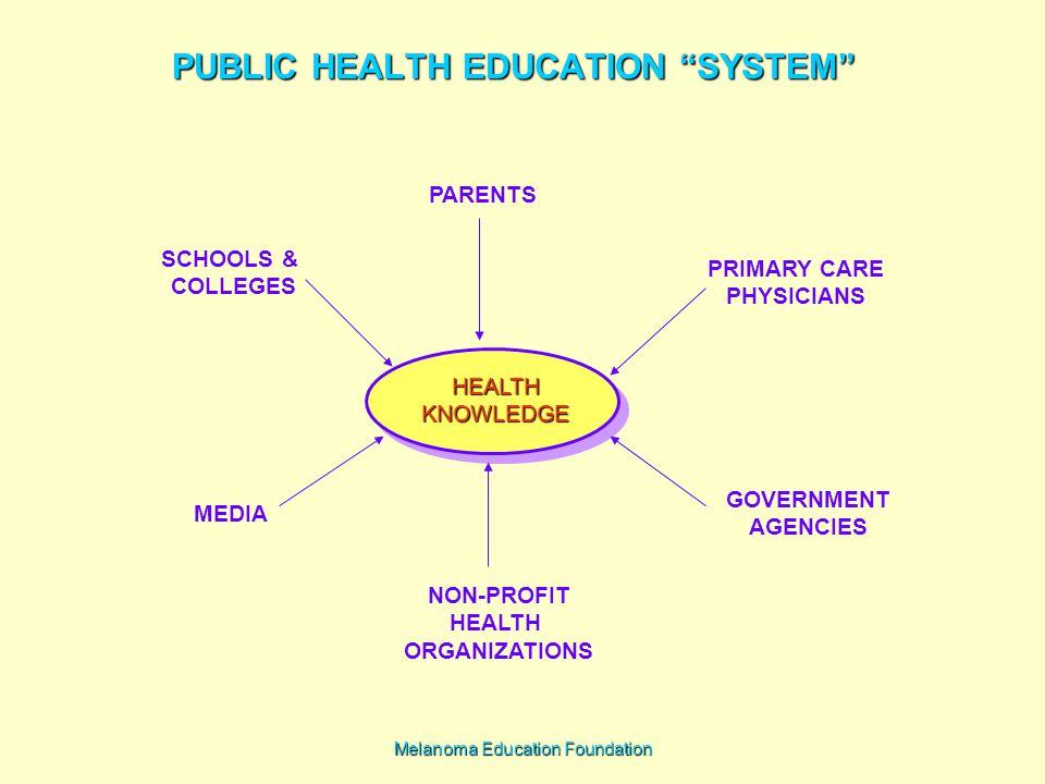 PUBLIC HEALTH EDUCATION SYSTEM