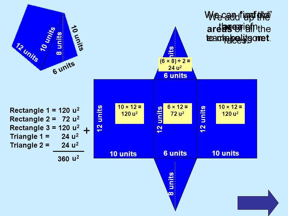 + We can find the area of each polygon. We can unfold the prism