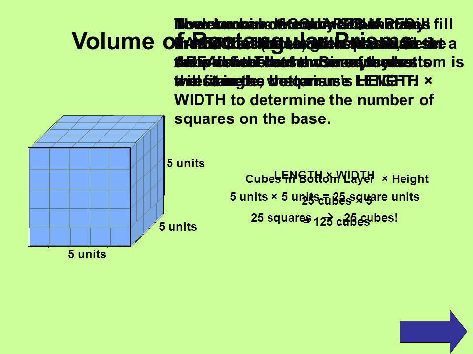 5 units × 5 units = 25 square units Cubes in Bottom Layer × Height