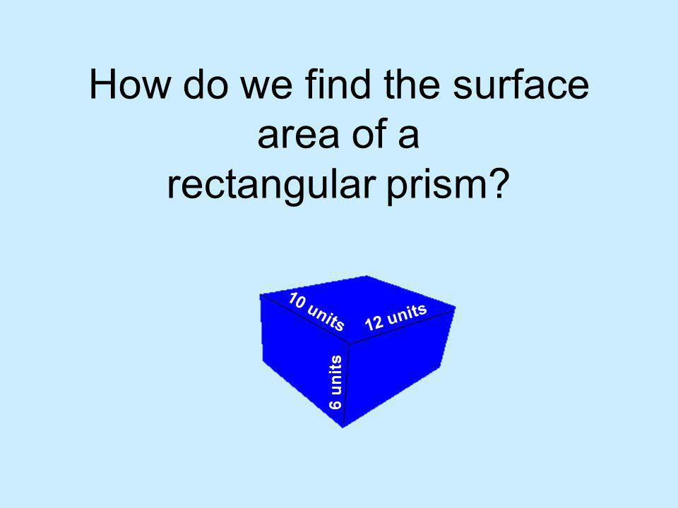 How do we find the surface area of a rectangular prism