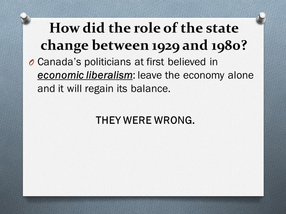 How did the role of the state change between 1929 and 1980