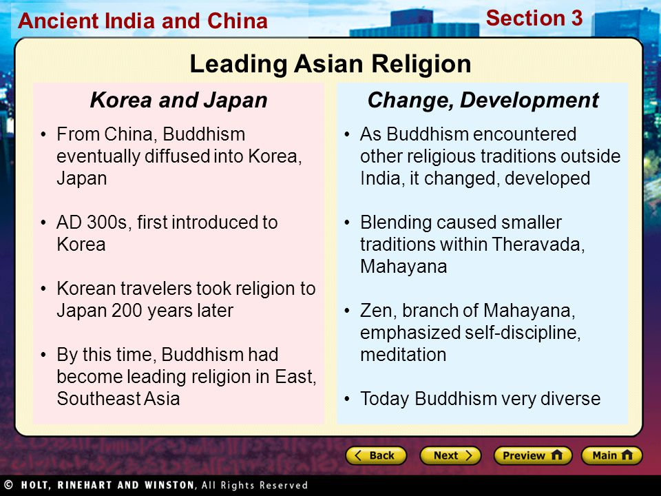 Leading Asian Religion
