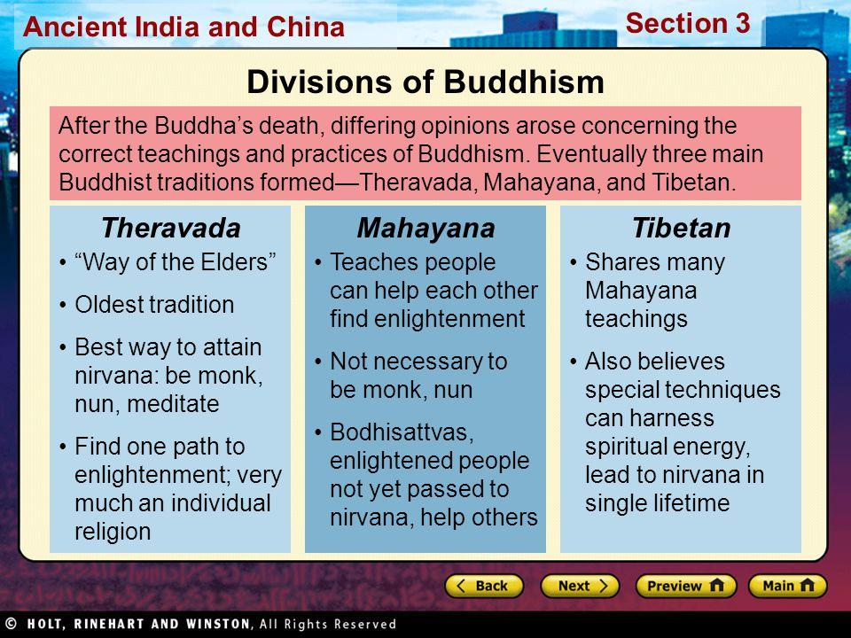 Divisions of Buddhism Theravada Mahayana Tibetan