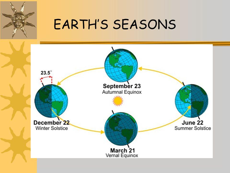 EARTH'S SEASONS