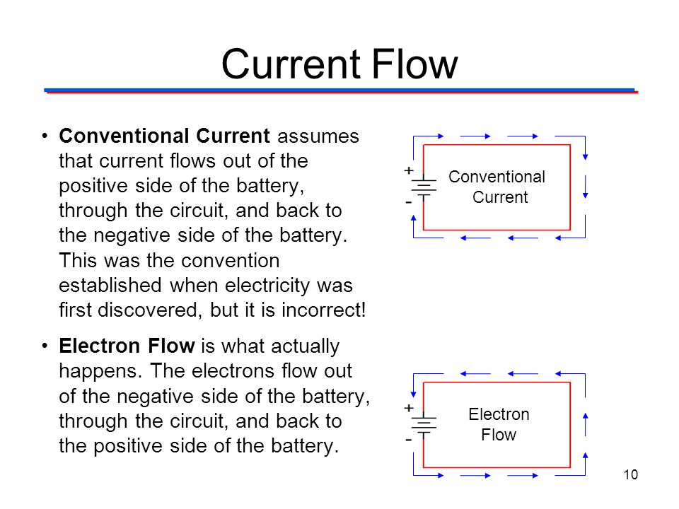 Circuit Theory Laws Digital Electronics TM. 1.2 Introduction to Analog. Current Flow.