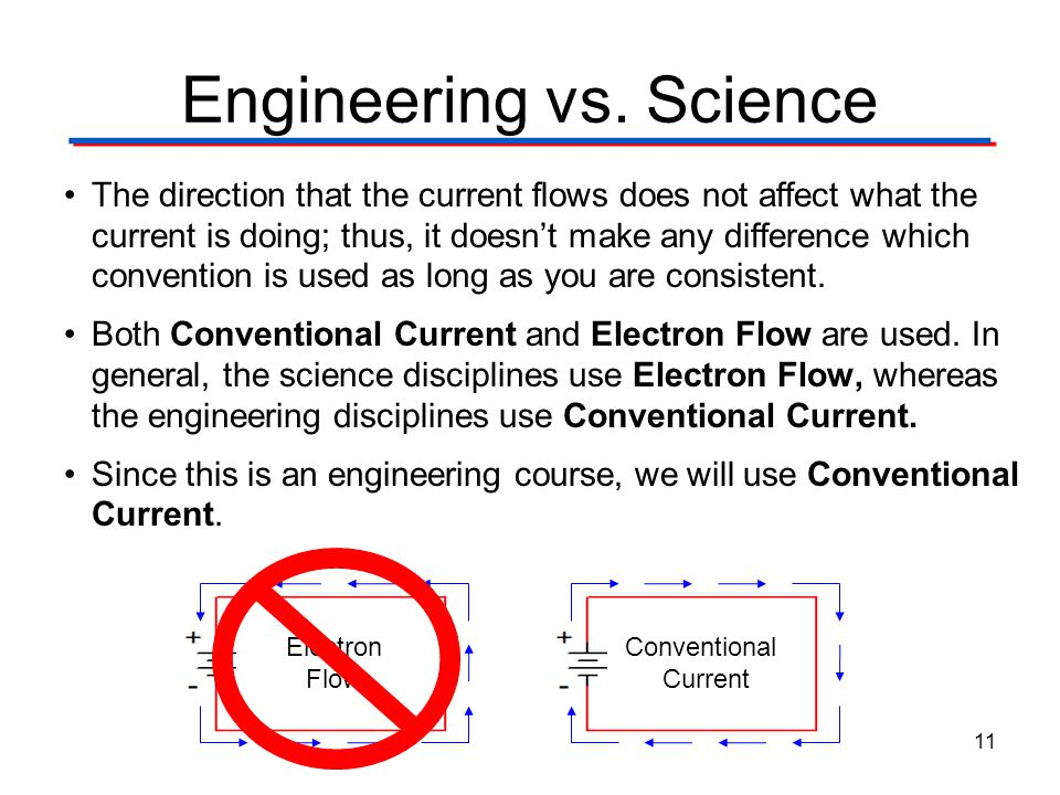 Engineering vs. Science