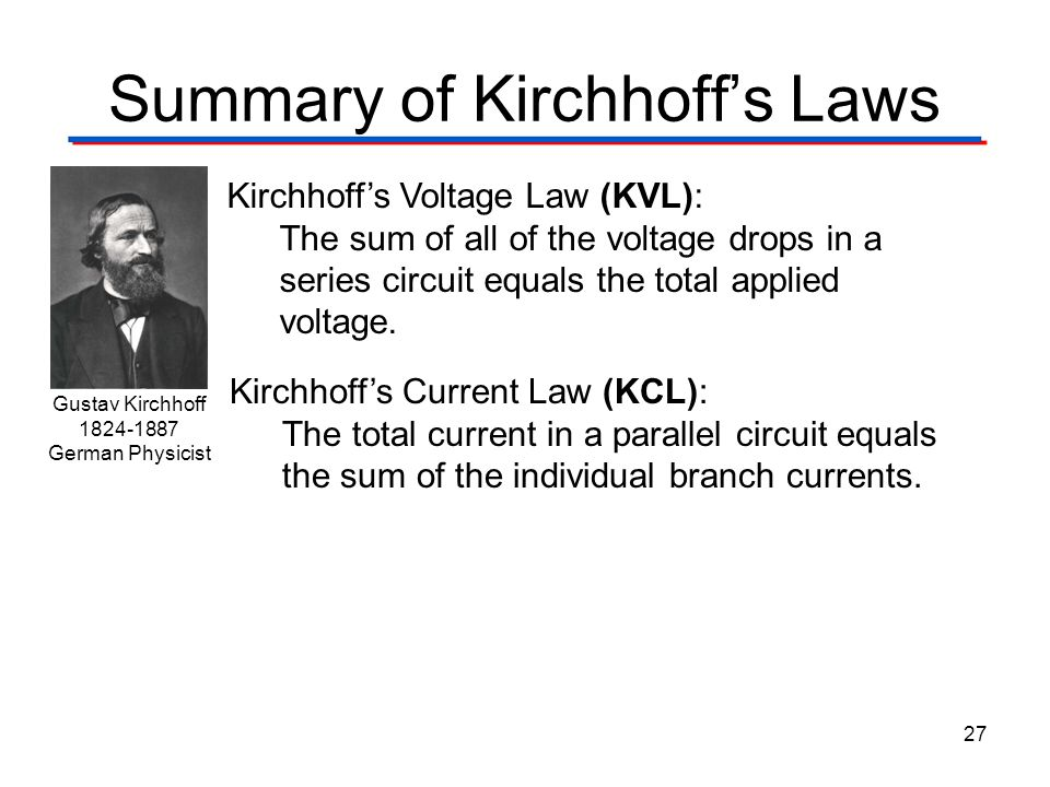 Summary of Kirchhoff's Laws