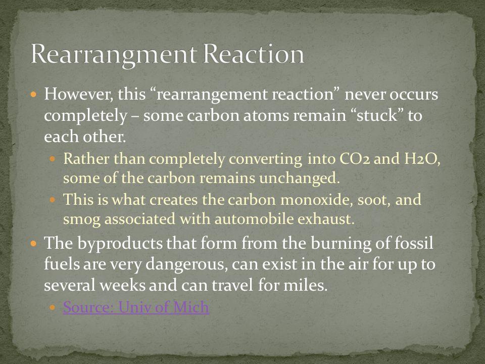 Rearrangment Reaction