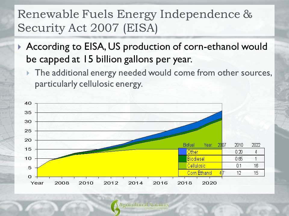 Renewable Fuels Energy Independence & Security Act 2007 (EISA)