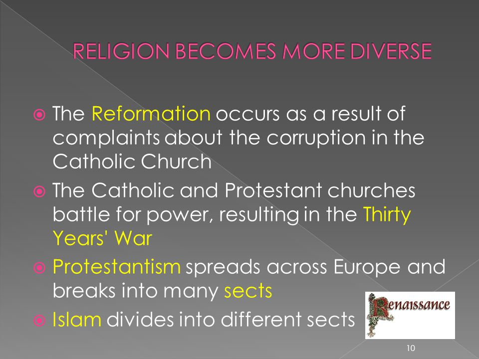RELIGION BECOMES MORE DIVERSE
