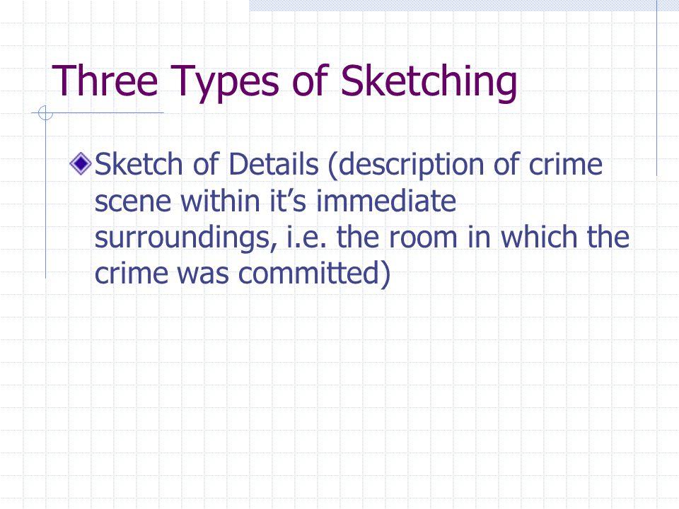 Three Types of Sketching