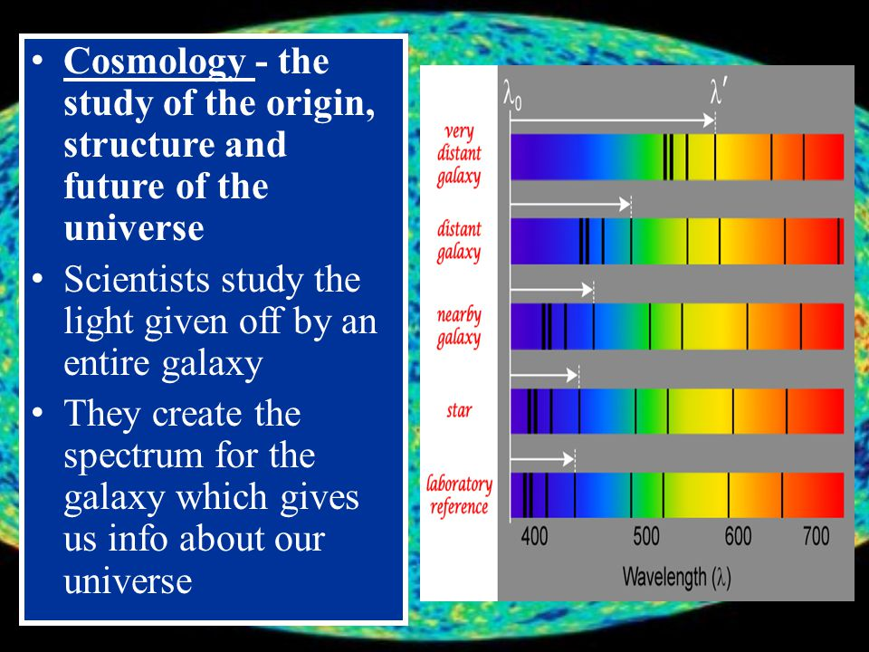 Cosmology - the study of the origin, structure and future of the universe