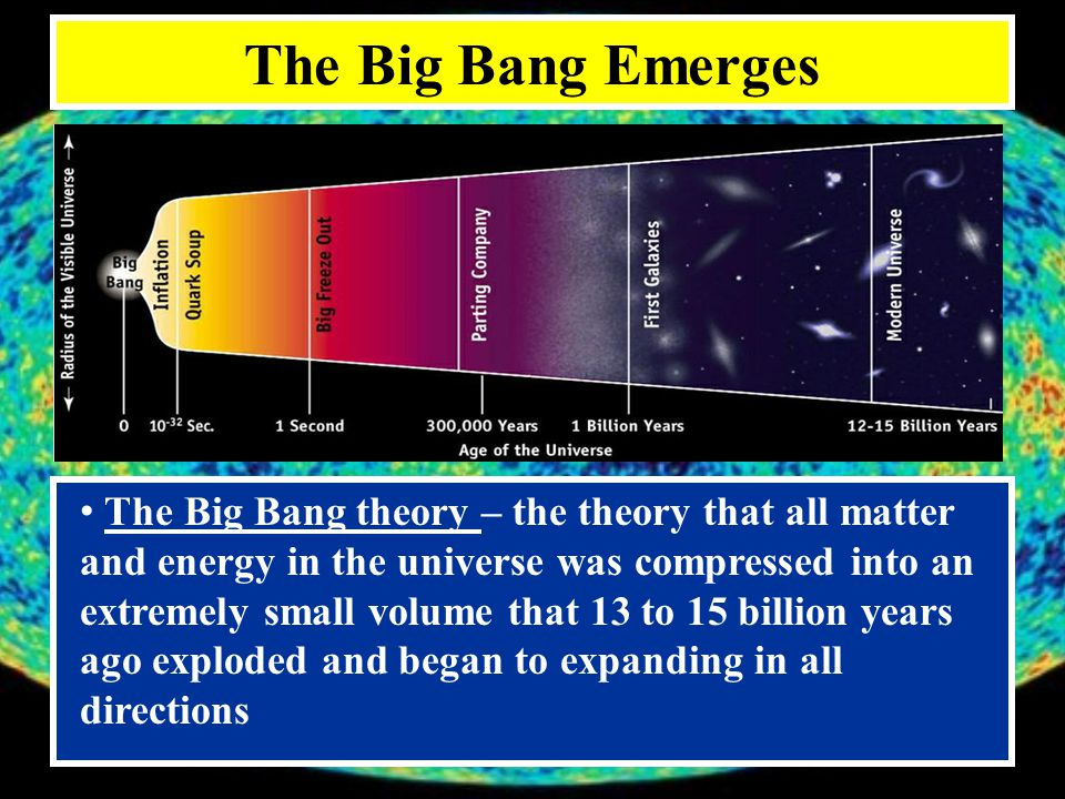 The Big Bang Emerges