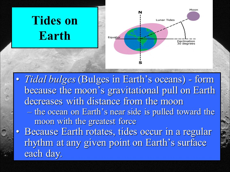 Tides on Earth Tidal bulges (Bulges in Earth's oceans) - form because the moon's gravitational pull on Earth decreases with distance from the moon.