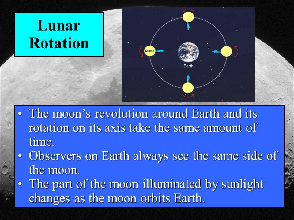Lunar Rotation The moon's revolution around Earth and its rotation on its axis take the same amount of time.