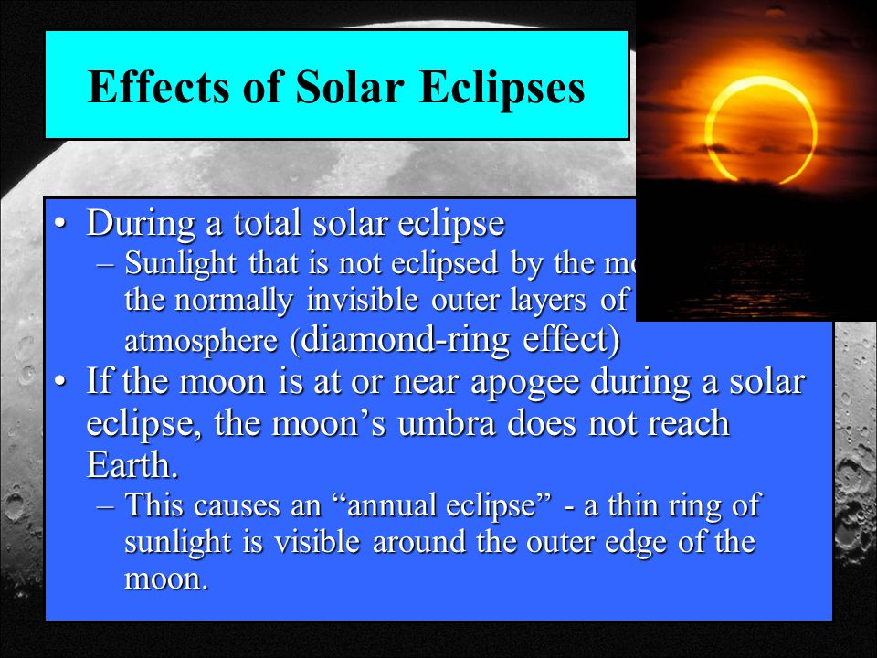 Effects of Solar Eclipses