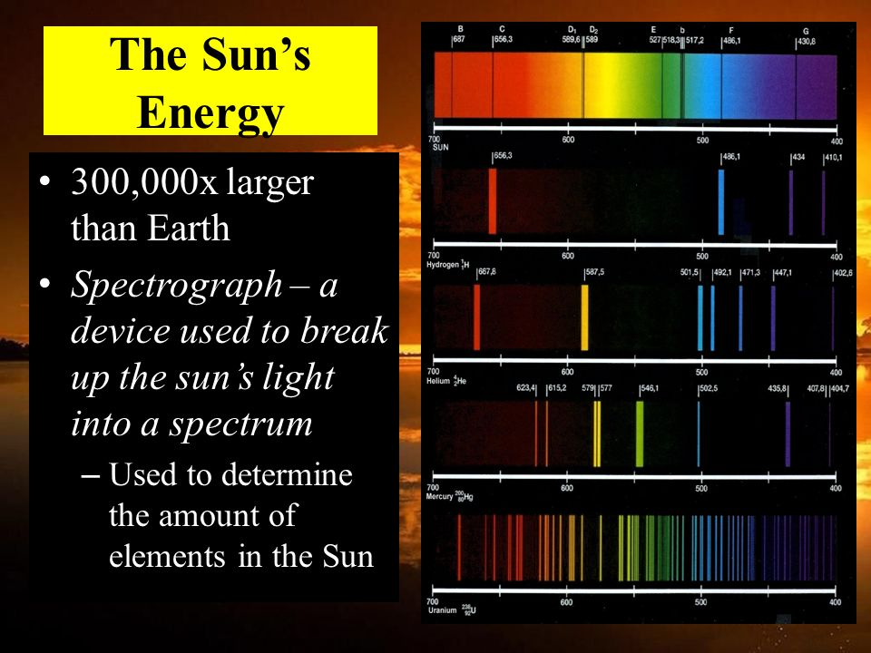The Sun's Energy 300,000x larger than Earth