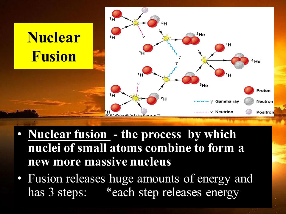 Nuclear Fusion Nuclear fusion - the process by which nuclei of small atoms combine to form a new more massive nucleus.