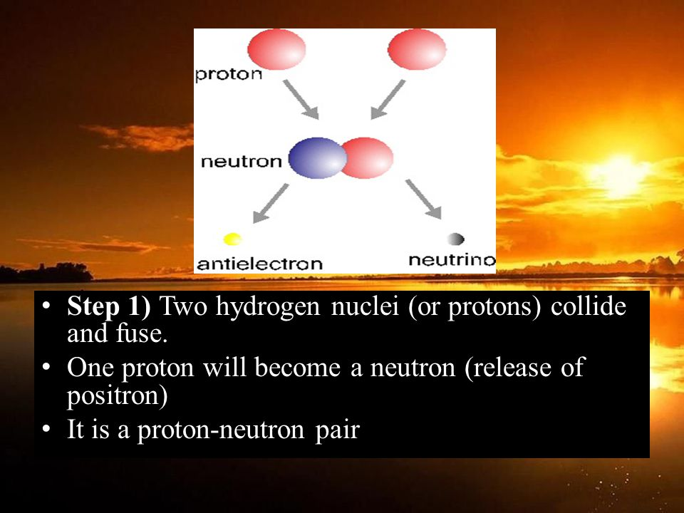 Step 1) Two hydrogen nuclei (or protons) collide and fuse.